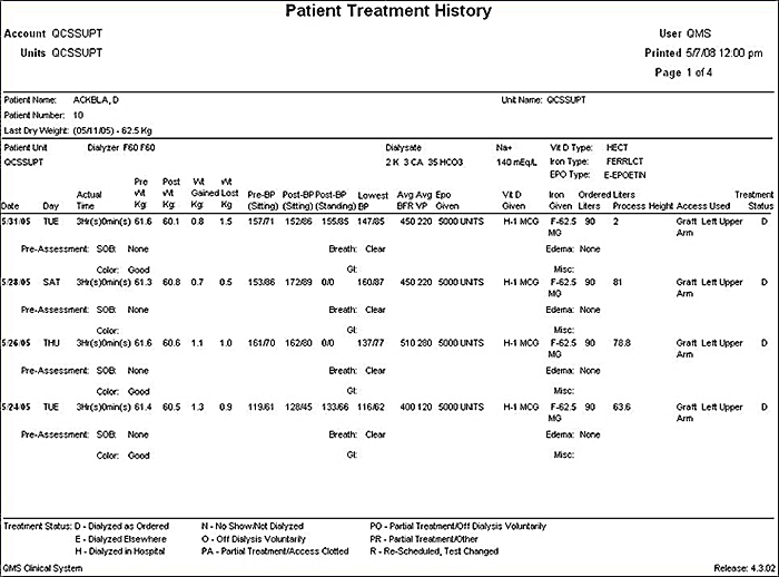 Figure 2: Patient Treatment History